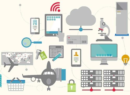 Sabre представи първата в света автоматизирана технология за резервиране на околосветски полети